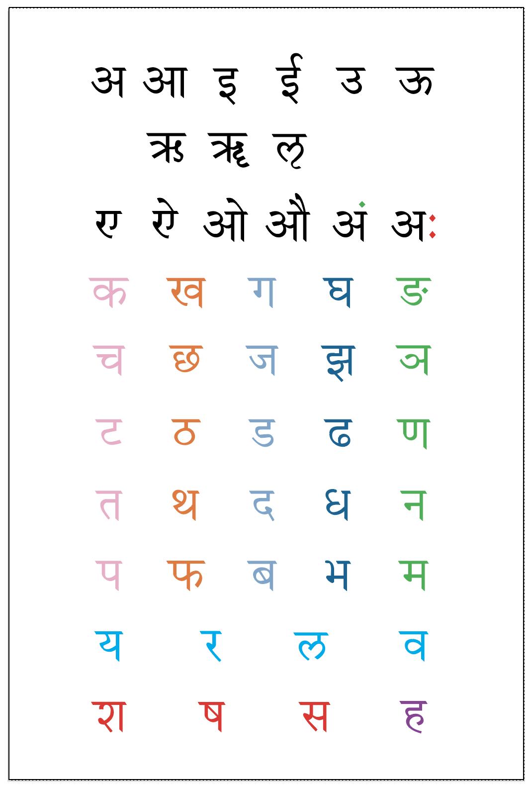 What Is Sun In Sanskrit