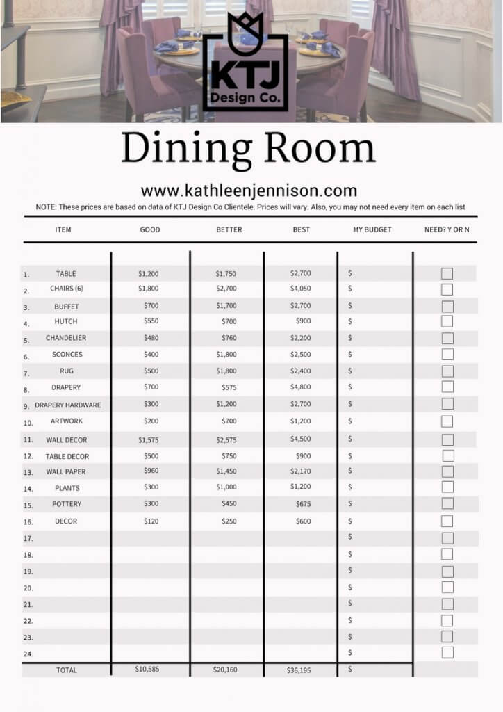 A Step by Step Guide to Determine the Cost of Furnishing a Home-dinning-room