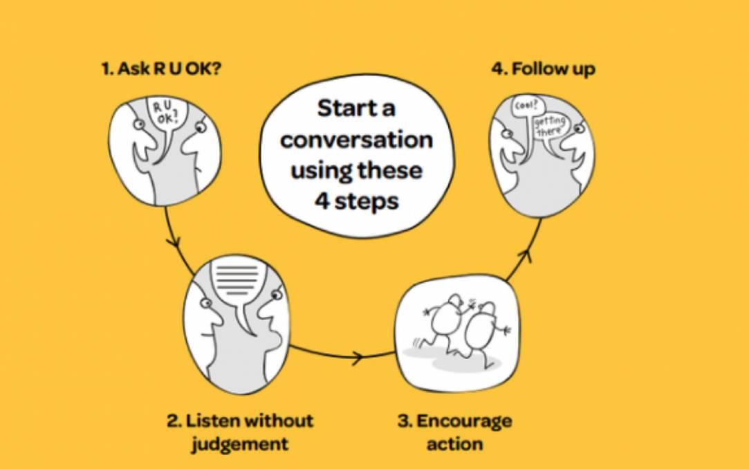 r-u-ok-steps-conversation