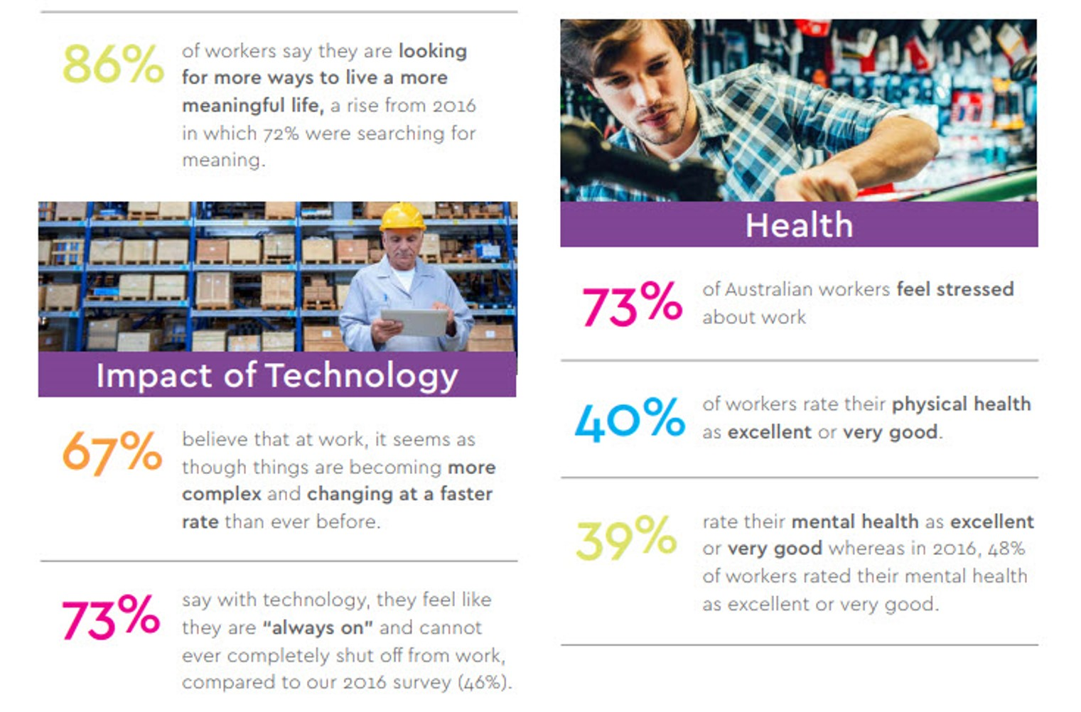 'A Future That Works – 2017 Snapshot Of The Australian Workforce' Reventure, Dr Lindsay McMillion OAM