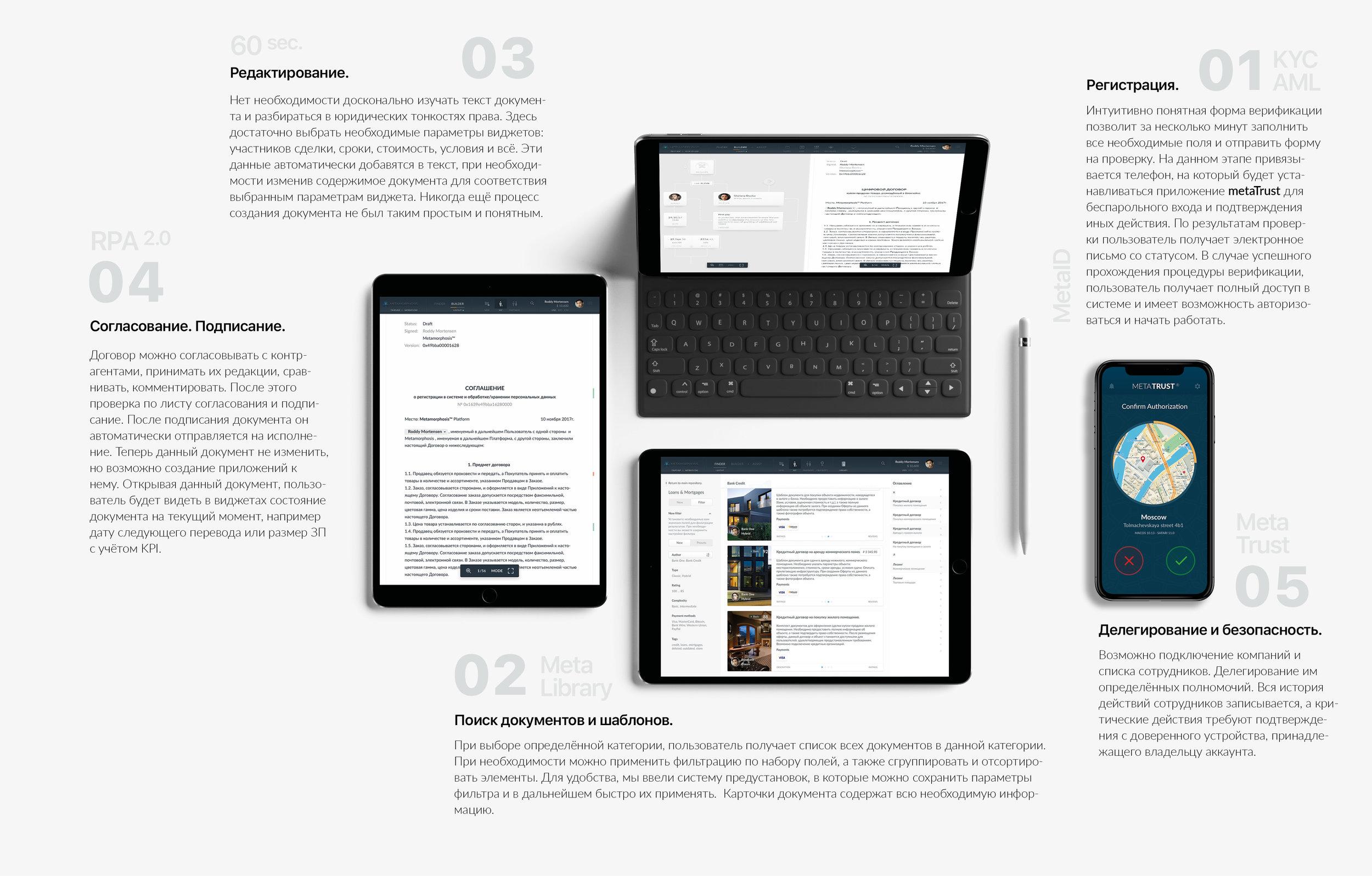 MetaSuite  - вид рабочих экранов приложений Metamorphosis и MetaTrust.