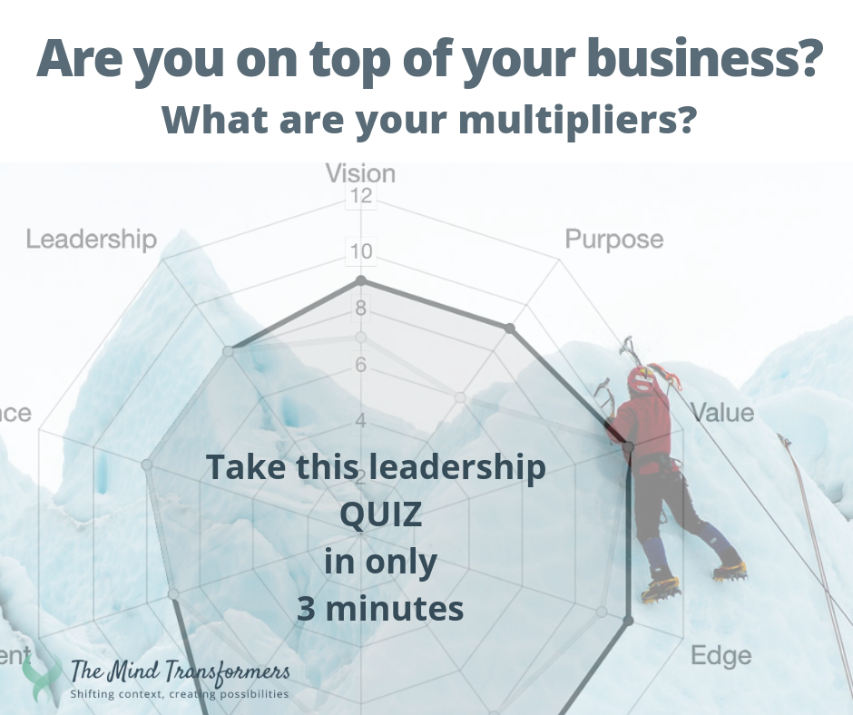 Quiz - Are you on top of your business_ (2).png