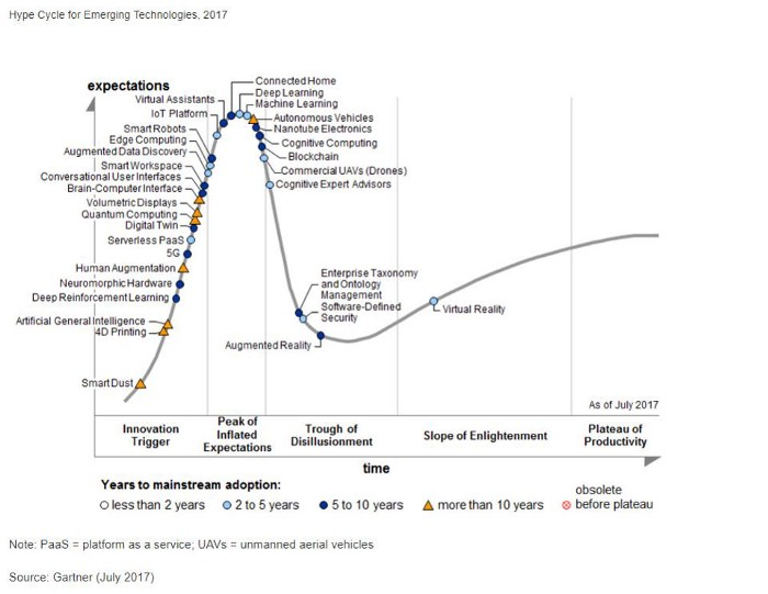 Are Programmers Headed Toward Another Bursting Bubble? -