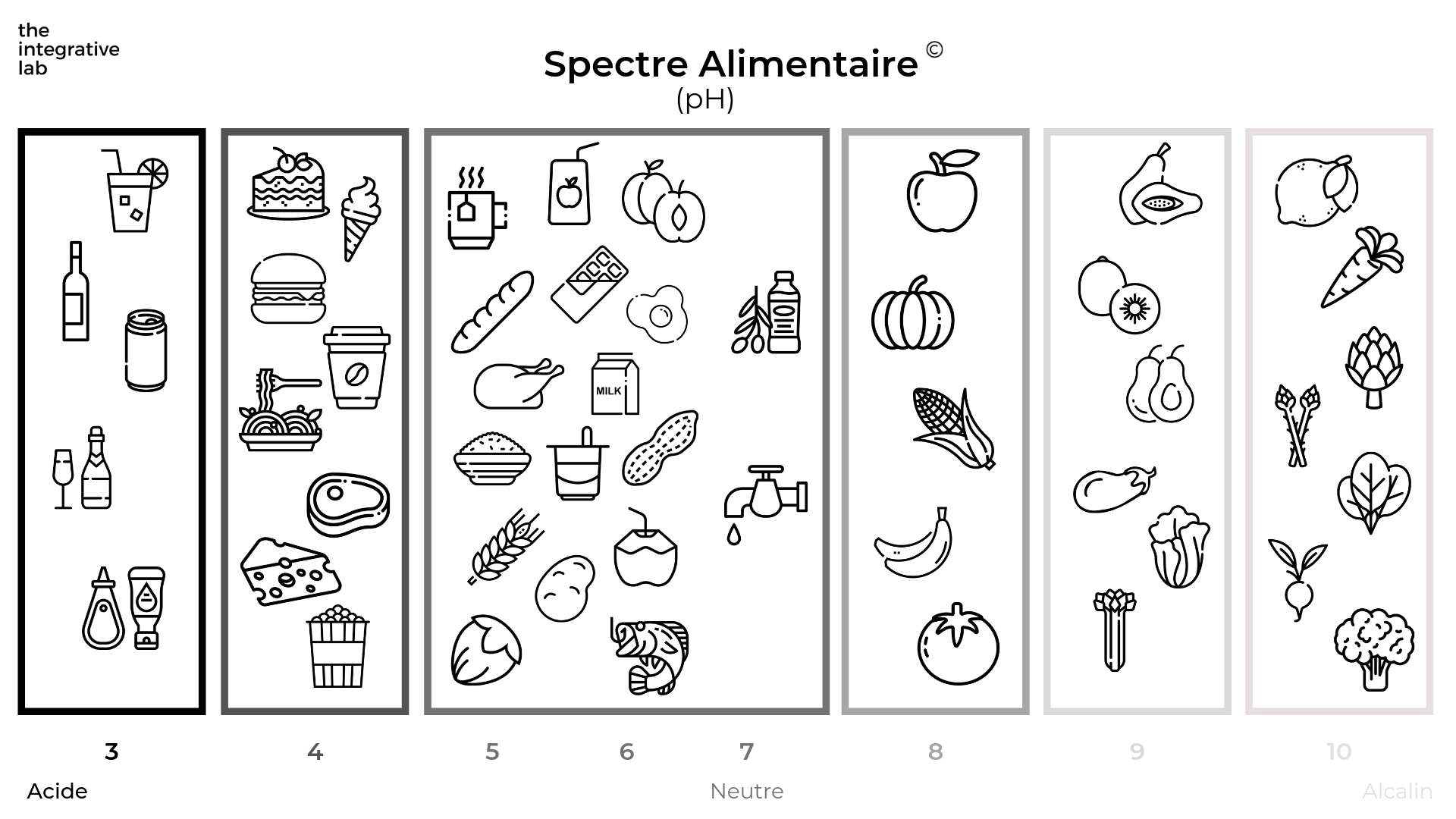 Spectre Alimentaire.png