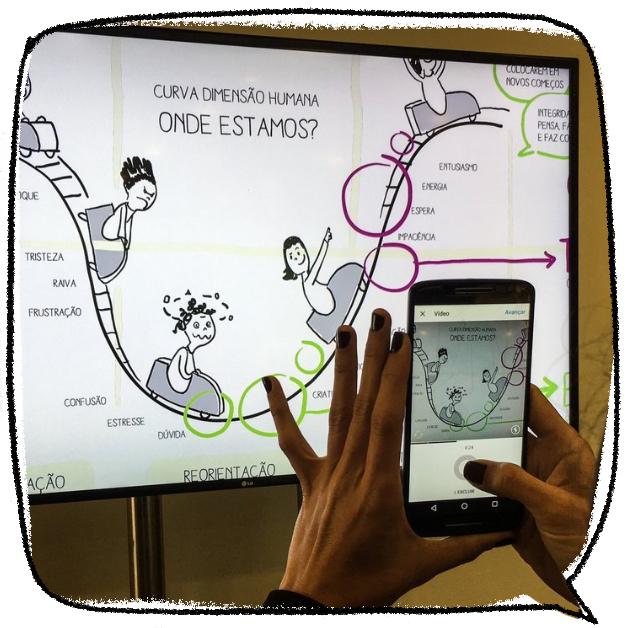 Ilustração Narrativa - Criamos arte para materiais com narrativas ilustradas que tangibilizam a sua história, a jornada do seu cliente, os insights da sua equipe e materializam sistemas abstratos de forma otimizada.Veja alguns exemplos →