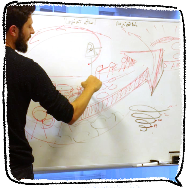 Facilitação de grupos - Através da Facilitação de grupos, geramos colaboração, conexão e engajamento. Trabalhamos ativamente na condução de processos em grupo utilizando desenho para trazer compreensão e clareza para todos.Veja nossos cases →
