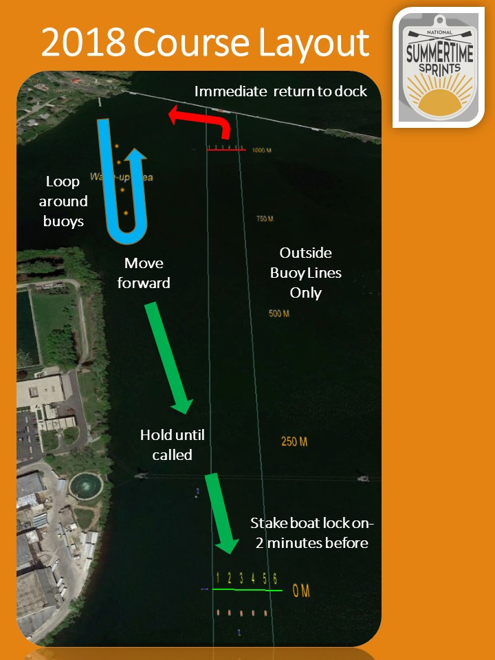 Summertime Sprints Course Map