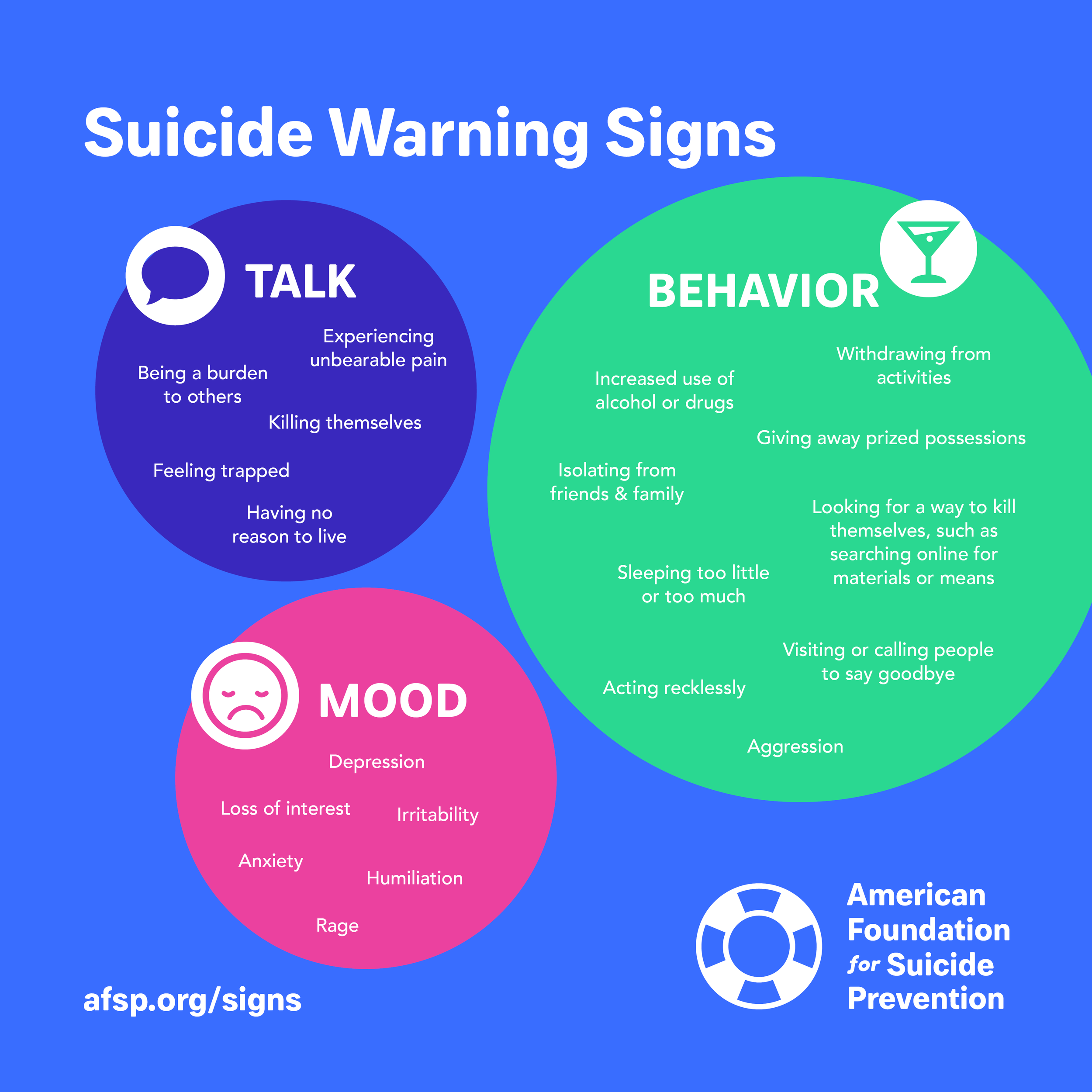 suicide_warning_signs_afps.png
