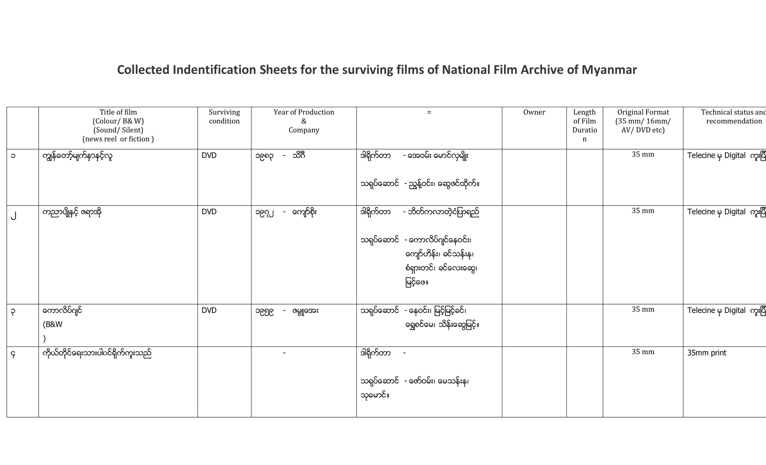 Appendix-E-Collected-Indentification-Sheets-for-the-surviving-films (2).jpg