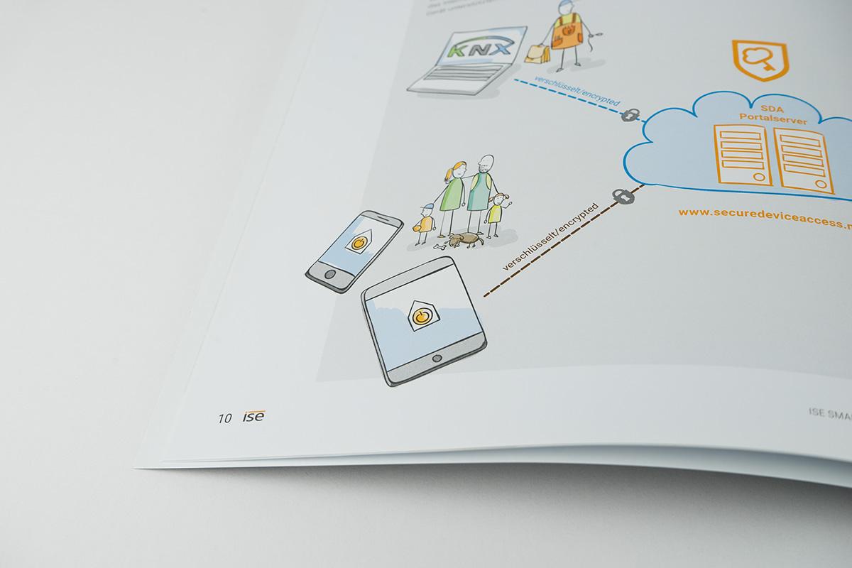 ise-design-produktkatalog-detail-knx-superidee-2.jpg