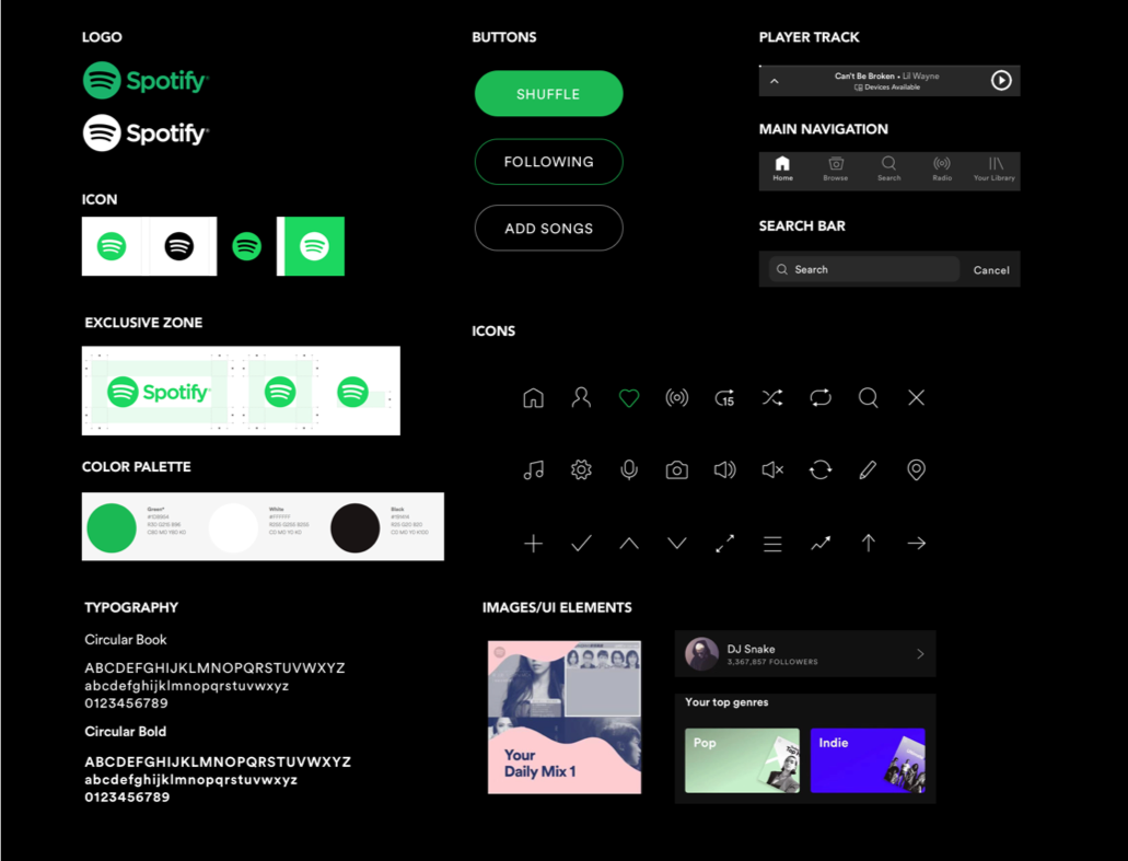 Spotify Project — Danning Zhao