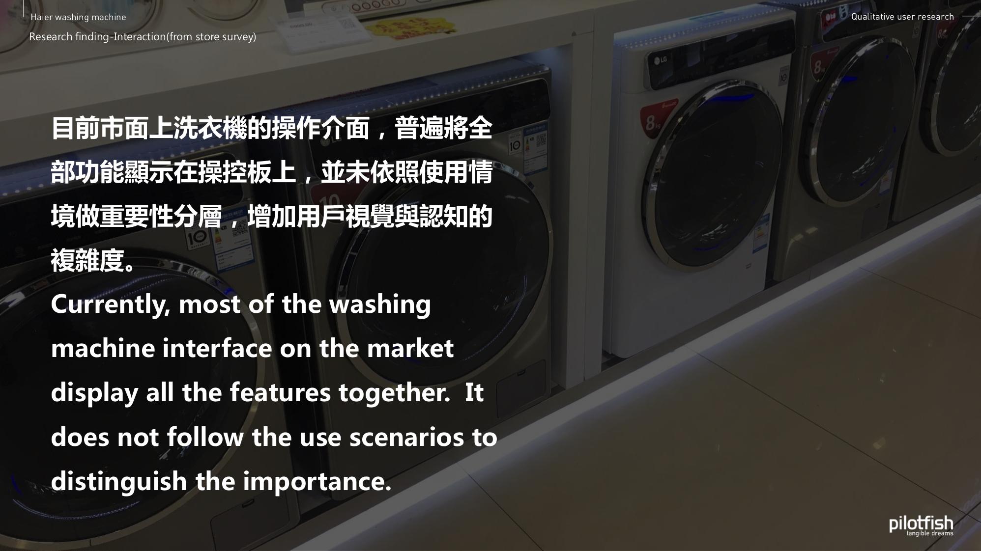 20170727_Haier_washing machine innovative UI_P0 presentation_V4_Eng_27.jpg