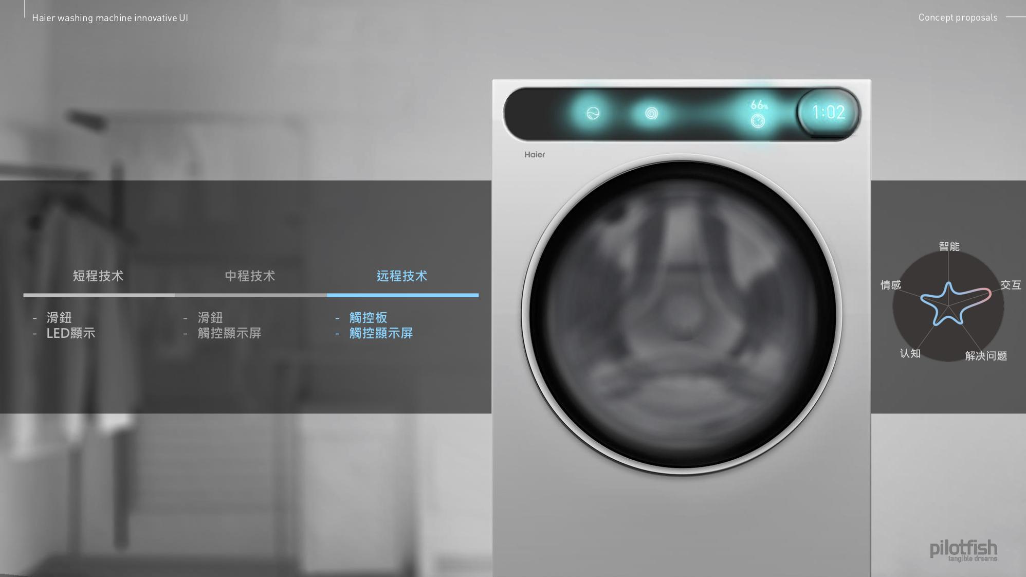 20170831_Haier washing machine_interactive prototype setup_IH_7.jpg