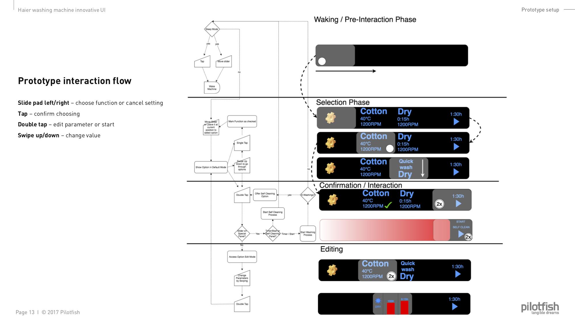 20170831_Haier washing machine_interactive prototype setup_IH_13.jpg