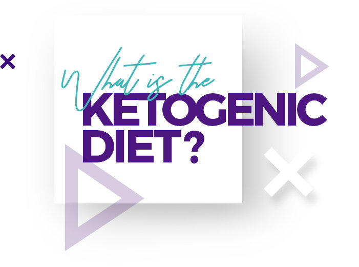 A ketogenic lifestyle is a regimen based on high fat, moderate protein, and low carbohydrates. This forces the body to use dietary and bodily fats as it's primary energy source, rather than running on carbohydrates. This is called ketosis, and it causes your body to produce small fuel molecules called ketones. Ketones are produced in the liver from fat and are then used in the body as fuel, so you become a fat burning machine! -