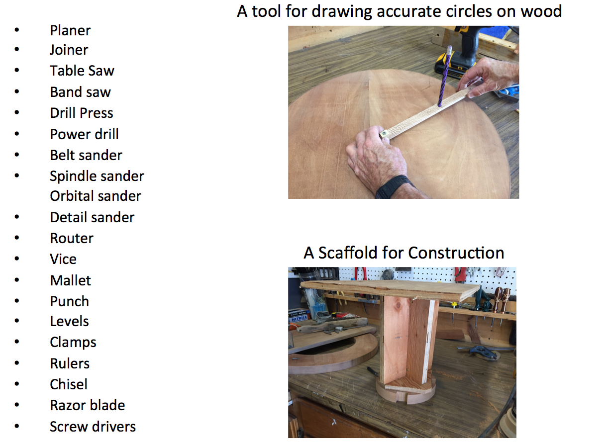 A surprising variety of tools were needed for this project, including custom made tools.