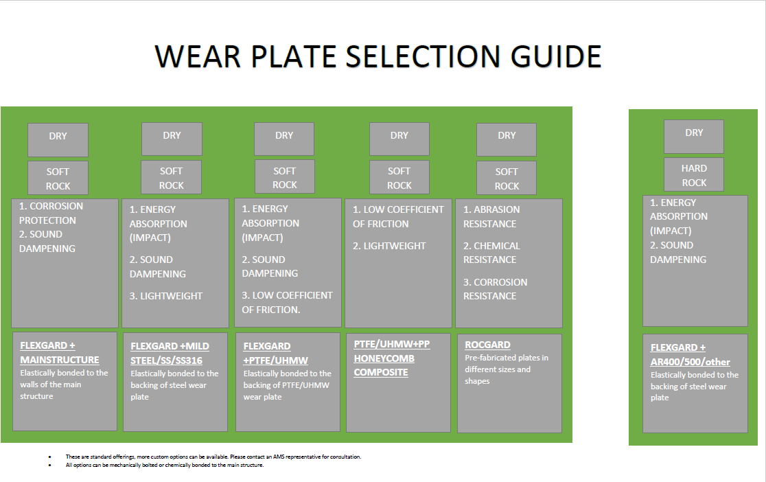wear plate dry.png