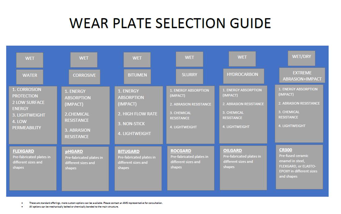 wear plate wet.png