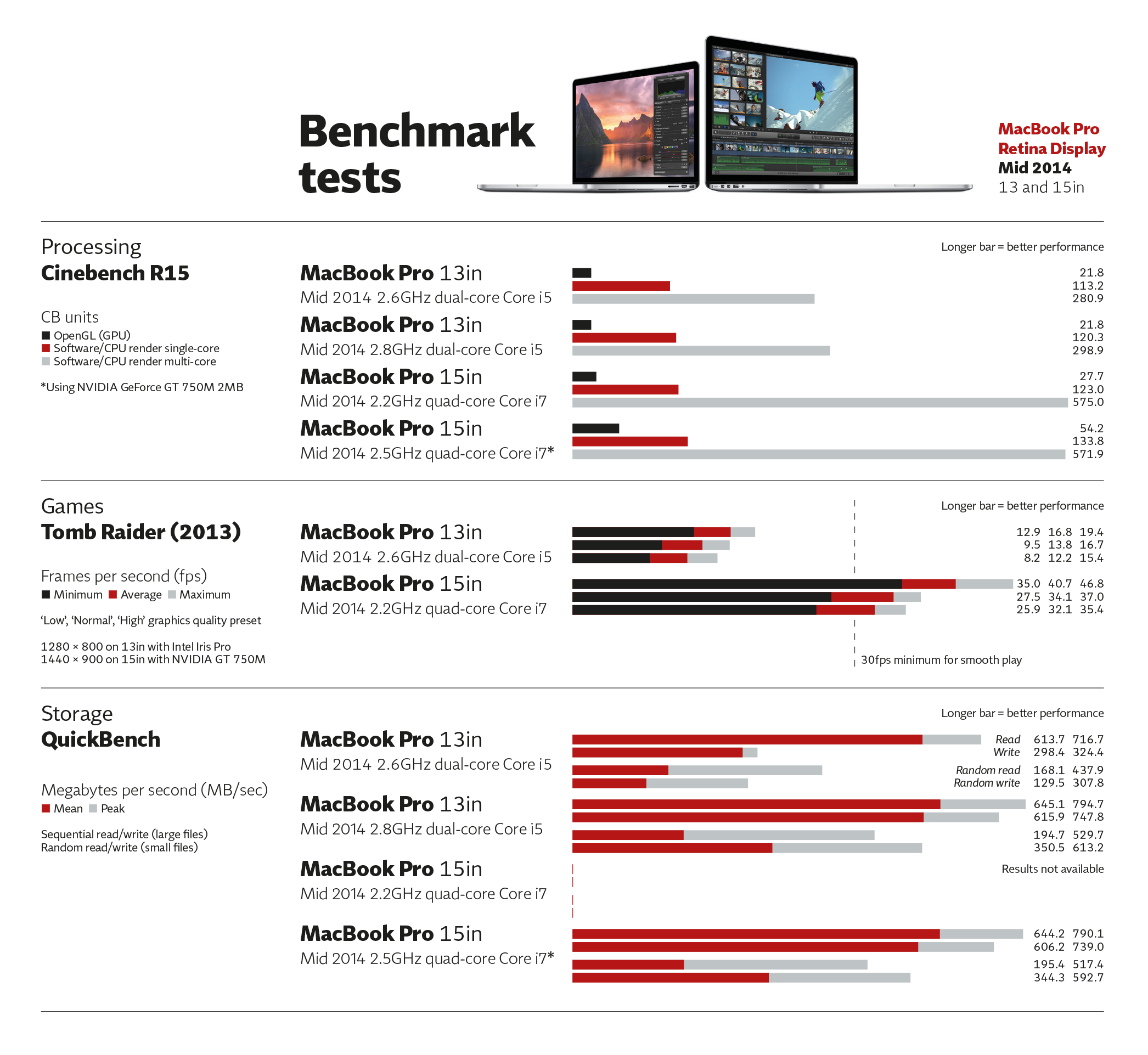 Benchmarks 1.png