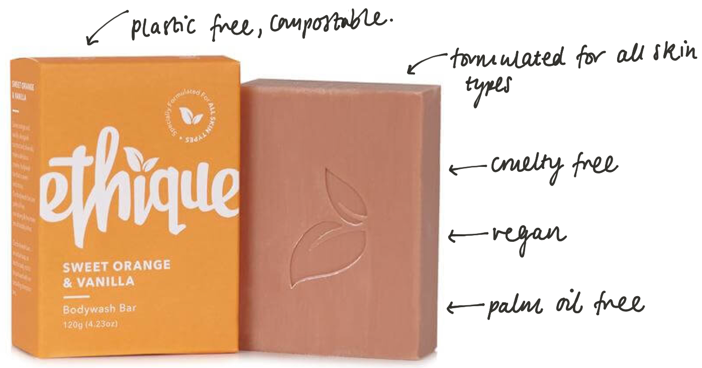 Ethique bodywash bar