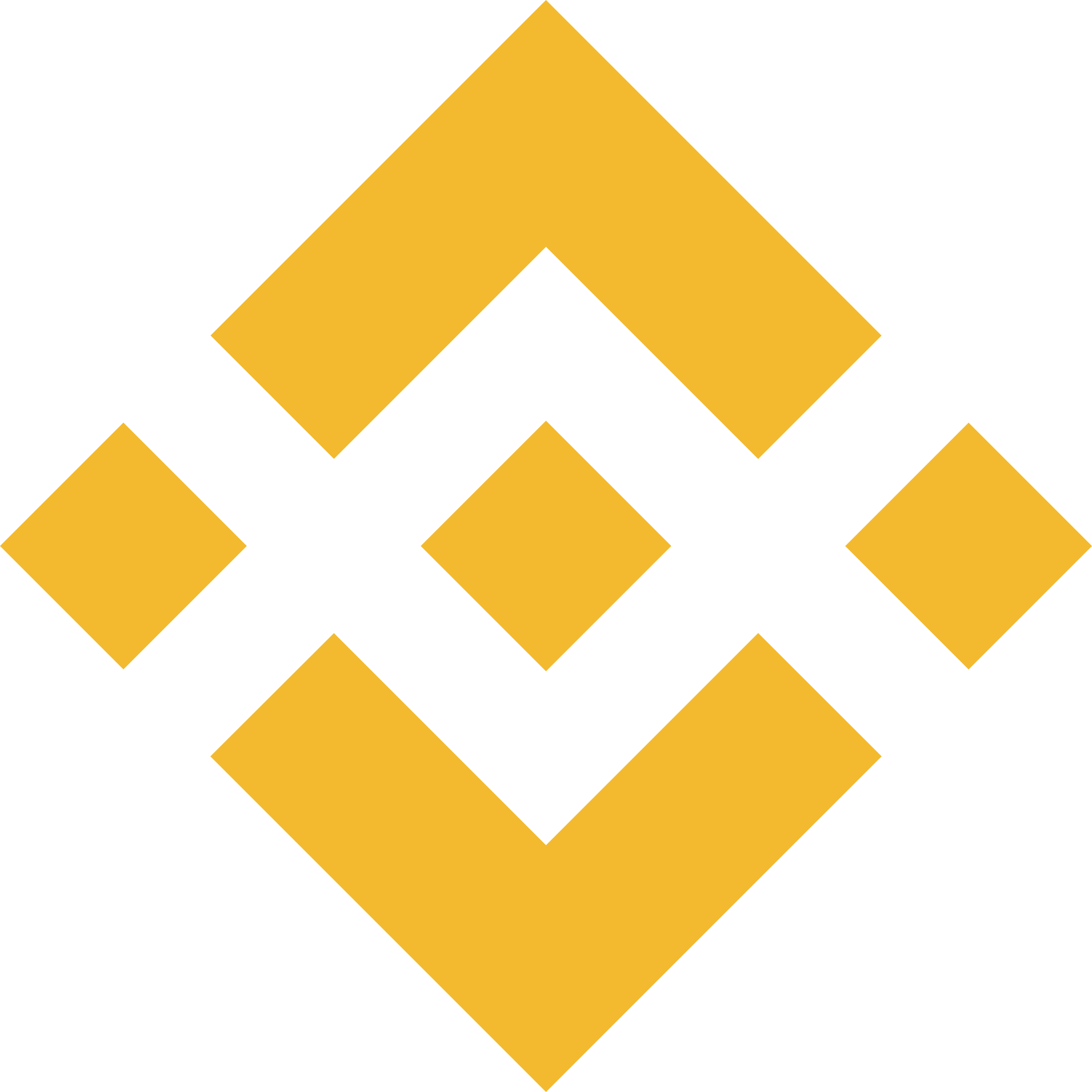 Binance Coin - Binance Coin (ticker: BNB) is the native token for Binance Holdings Limited, a multi-functional platform that…