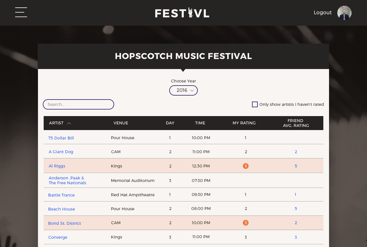 festivl-artist-ratings-page.png