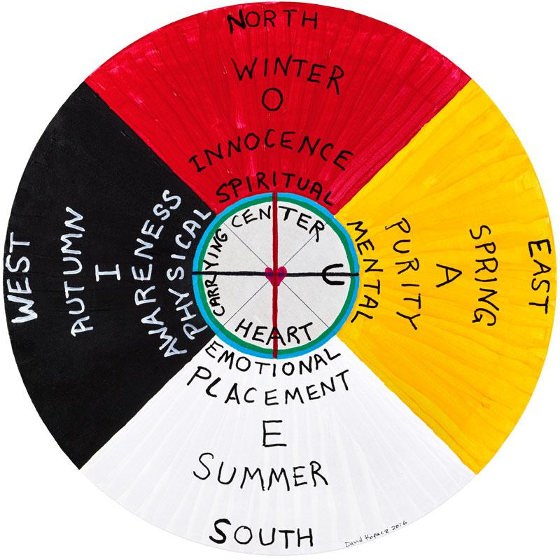 Copy of The Medicine in the Medicine Wheel