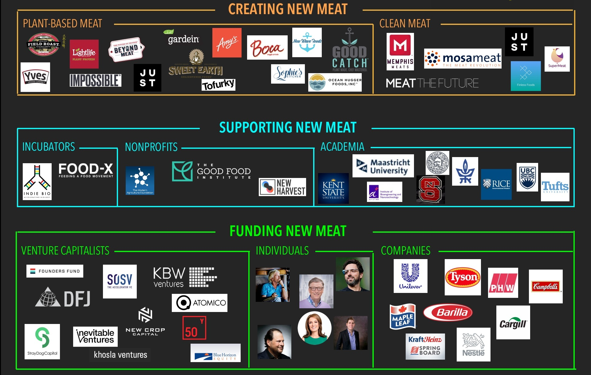 The Alt-Protein Landscape in 2018 -