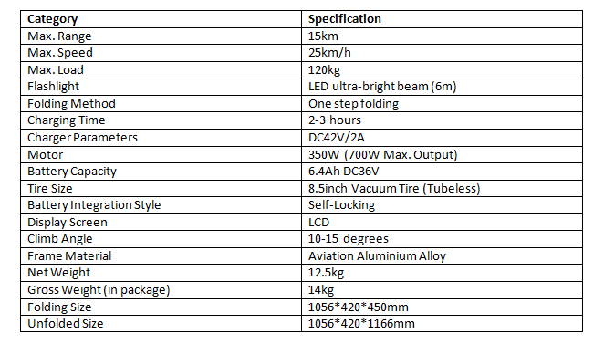 x7 specs table.png