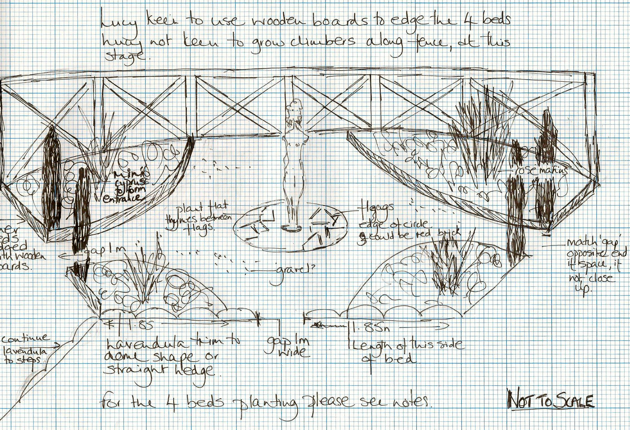 Quick sketch from the landscape architect for the formal garden at Biancan…