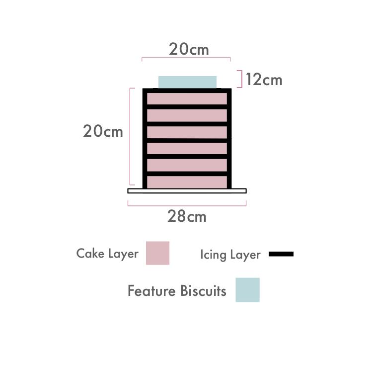 cake diagram1.jpg
