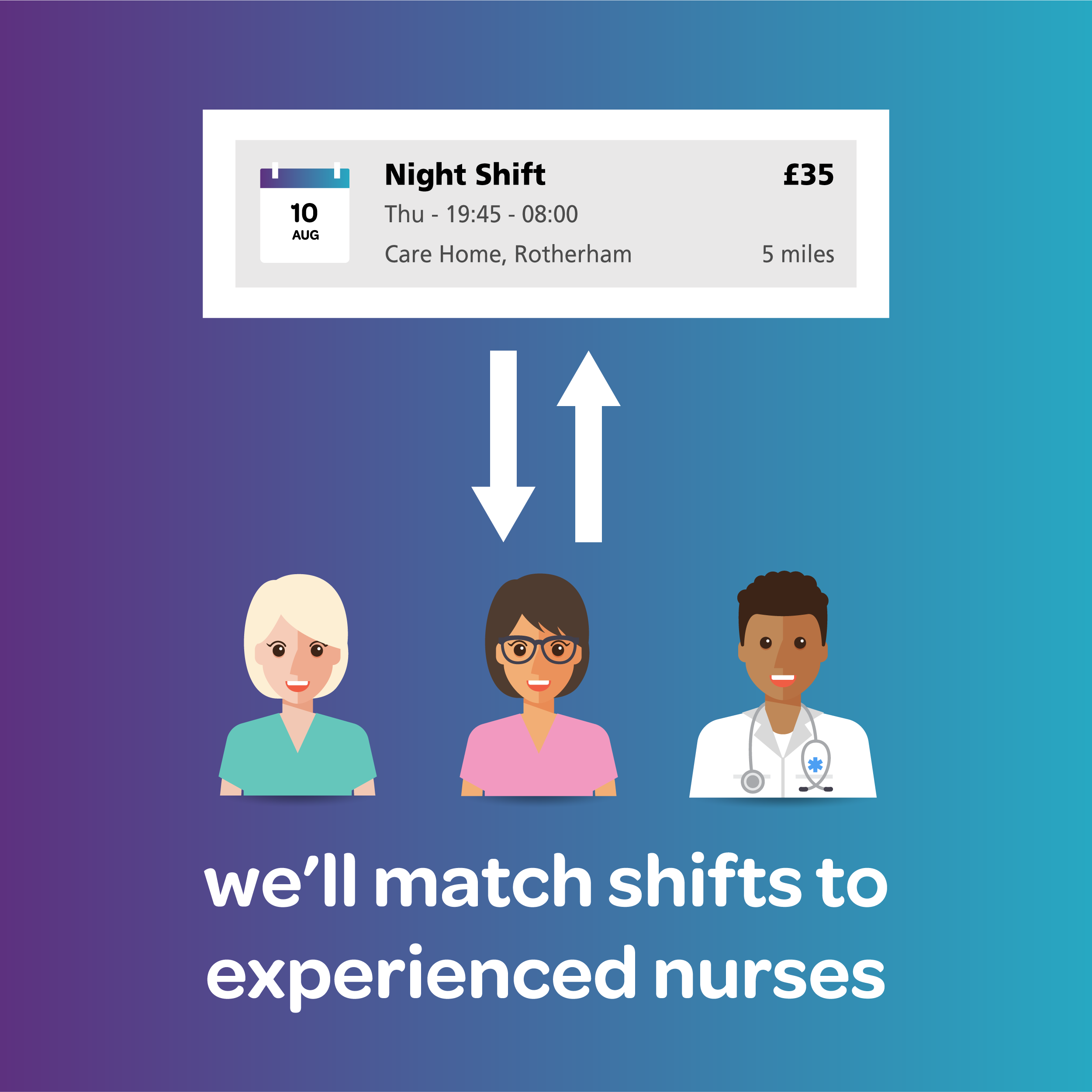 nightingale-we'll-match-shifts-employers.png