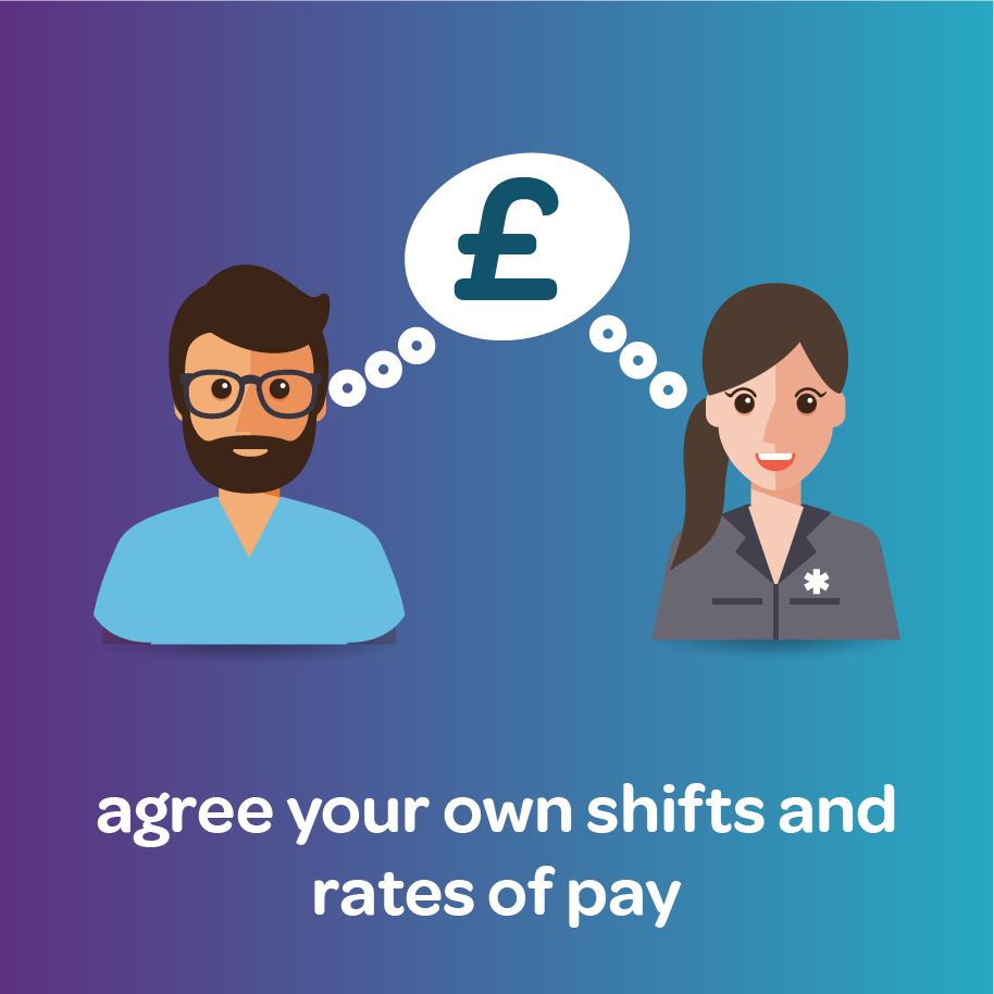 Nightingale-agree-your-own-shifts-and-rates-of-pay.png