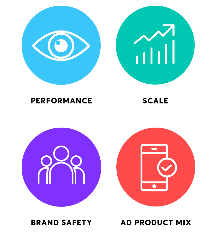 Kargo excels in performance, scale, brand safety, and ad product mix