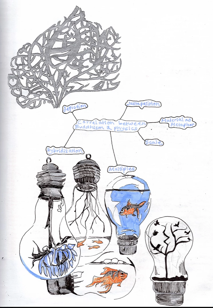 Student Research Sketchbook