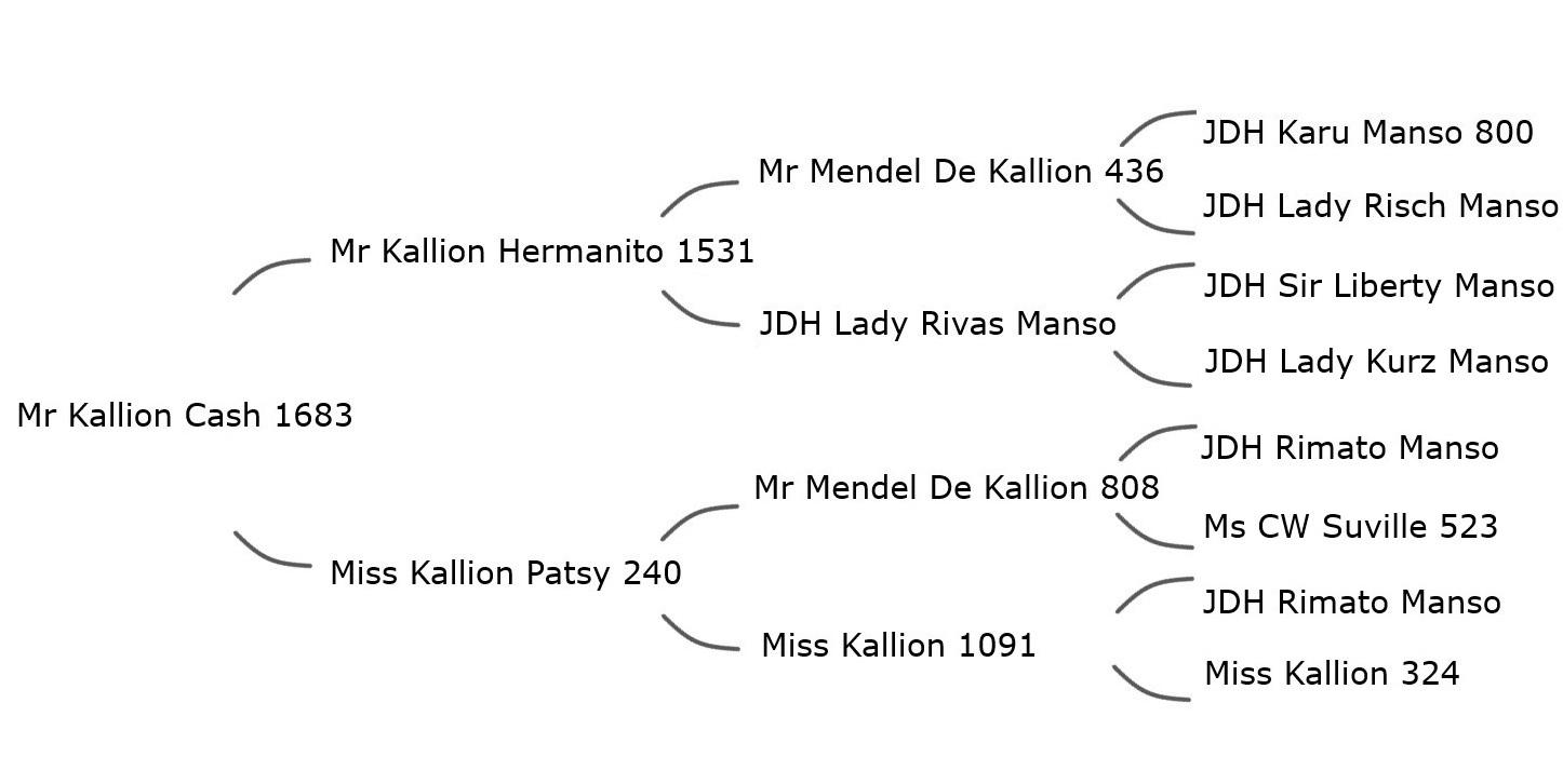 1683+pedigree.jpg