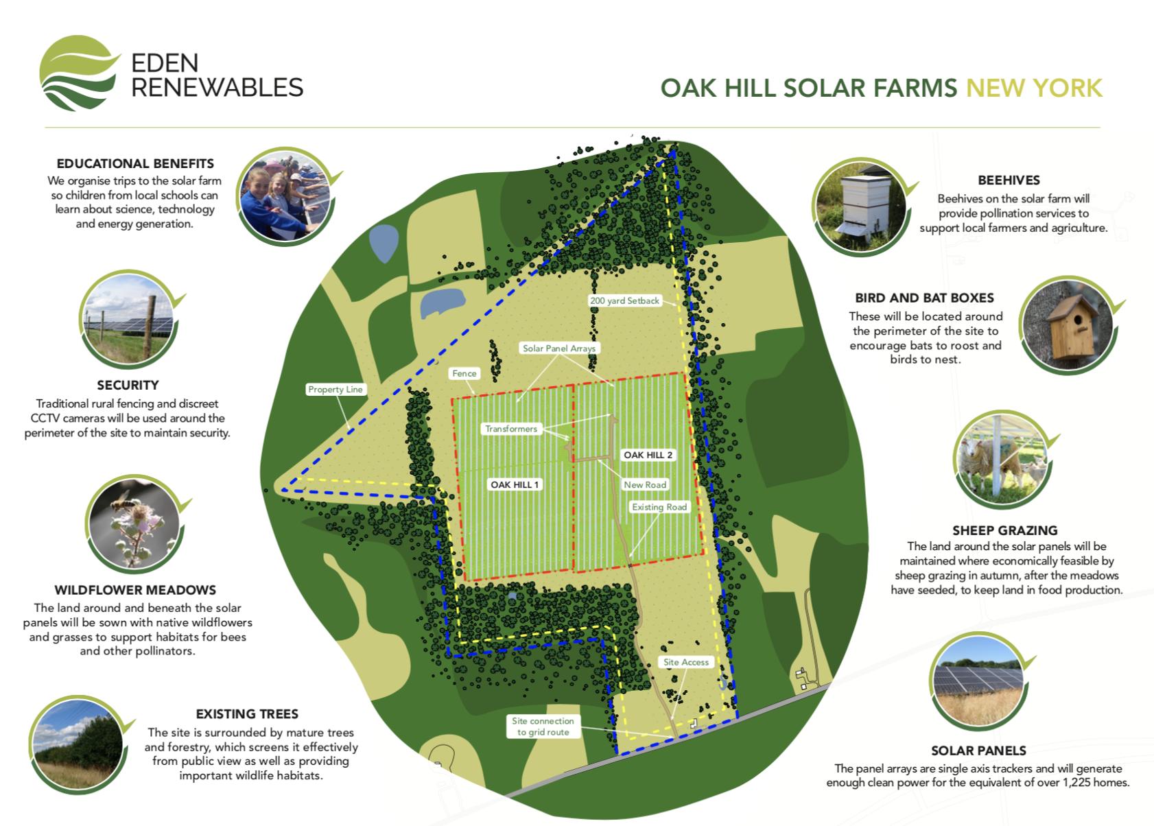 Oak Hill Farms.png