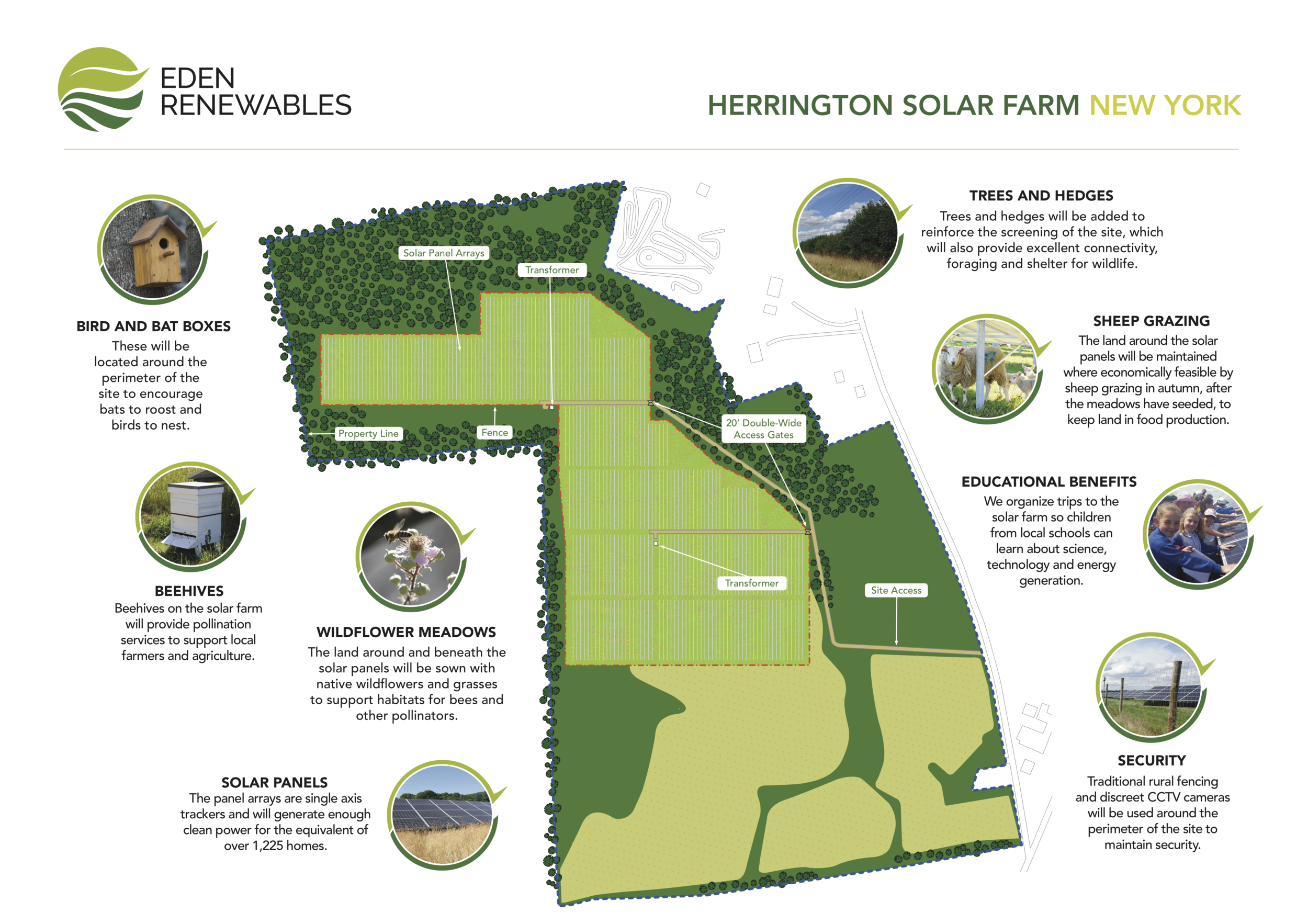 A3 Eden Renewable Solar Farm - Herrington (2).png