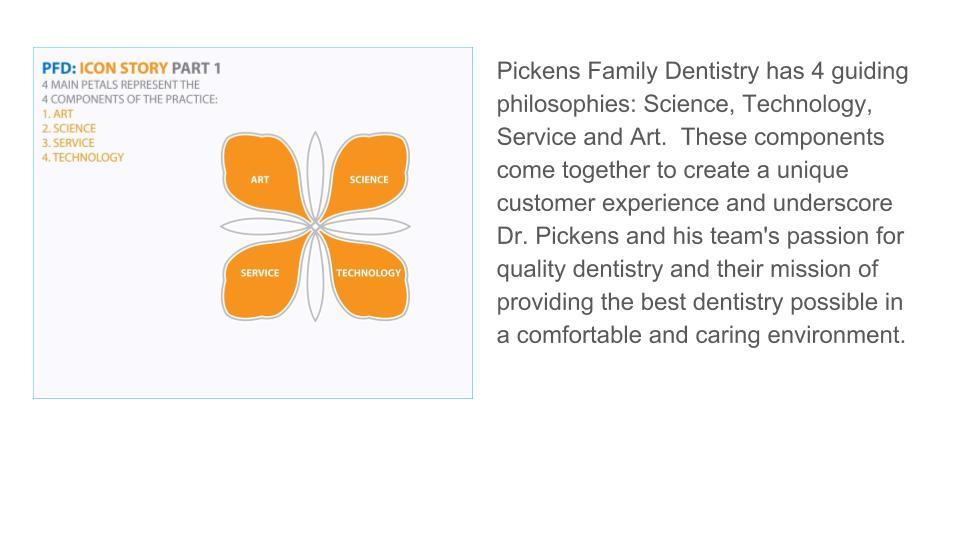 Pickens Family Dentistry Logo 4.jpg