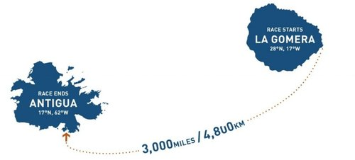3000-miles-940x490.jpg
