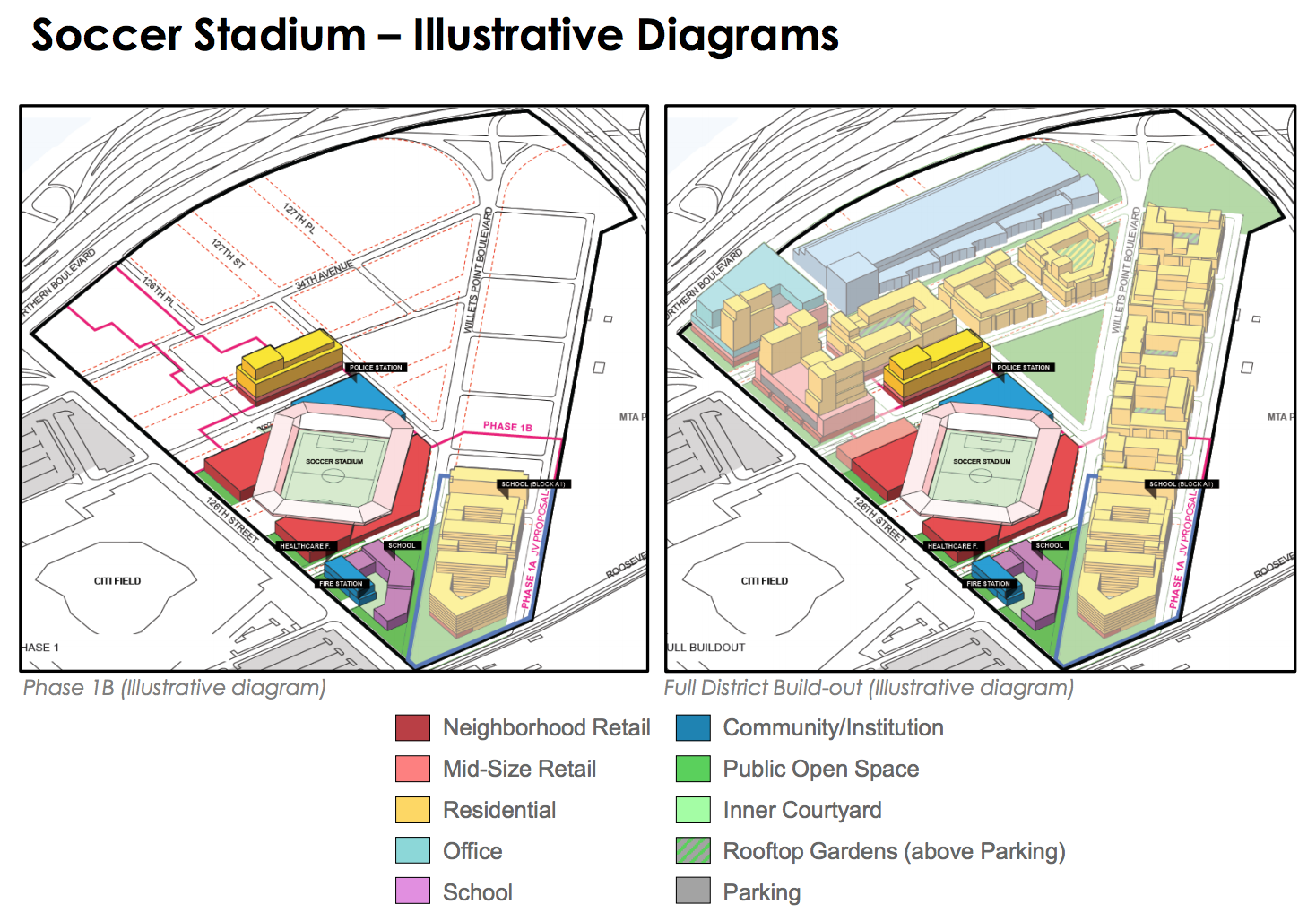 The second proposal calls for creating a 25,000-seat soccer stadium. Image via NYCEDC