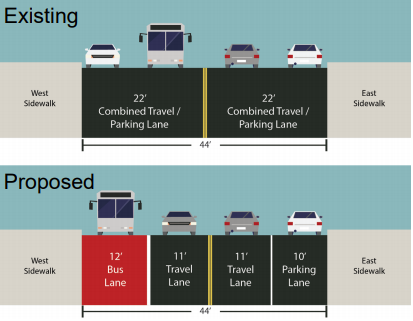 A DOT diagram shows how the Fresh Pond Road bus lane would remove dozens of parking spaces along the strip. Image via the DOT.