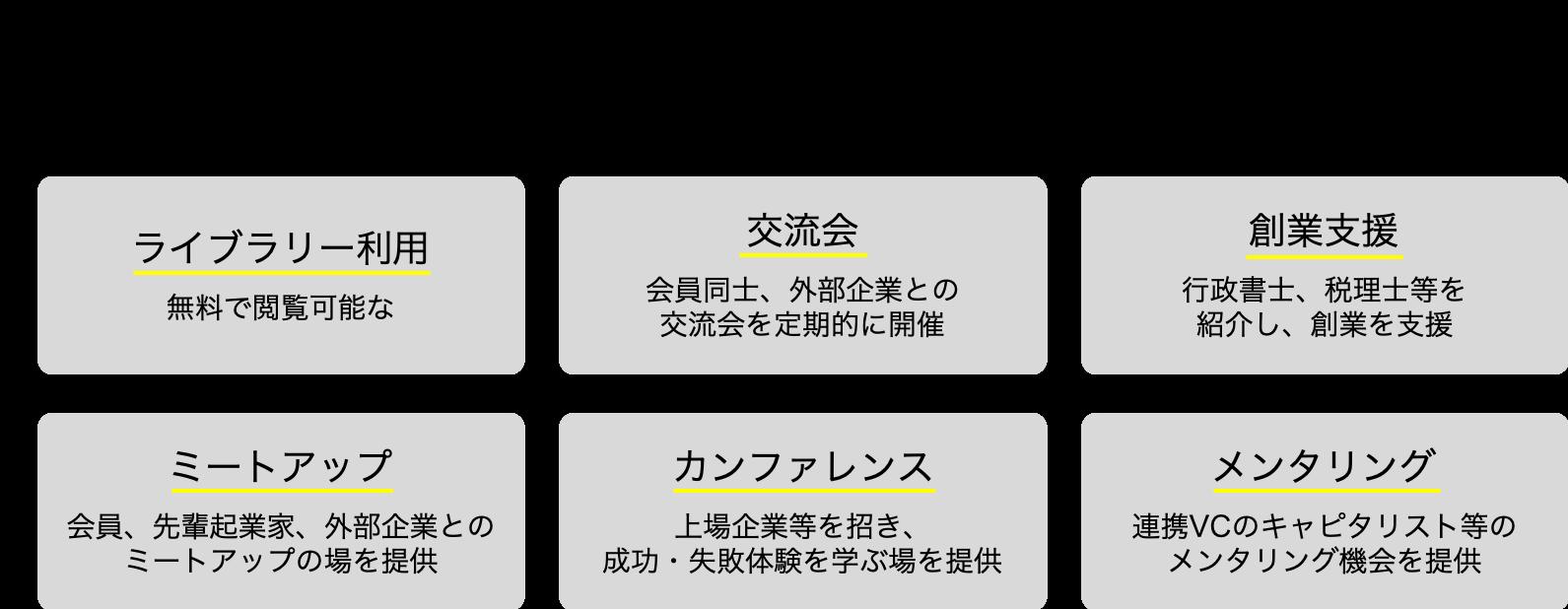 クリエイター支援サービス.png
