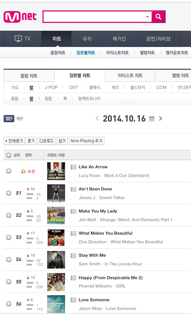 """Make You My Lady"" on October 16th 2014, beating out Sam Smith, Pharrell Williams, and One Direction around the time of the wedding of ChaeRim and Zi Qi."
