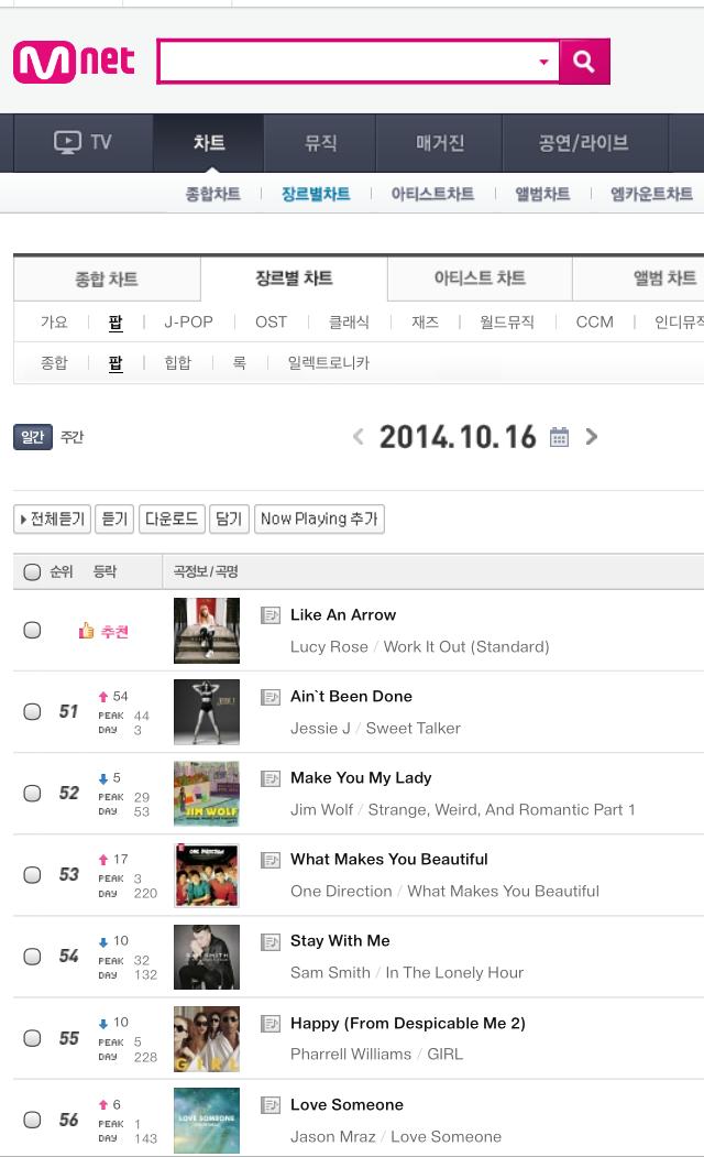 Mnet International chart.PNG