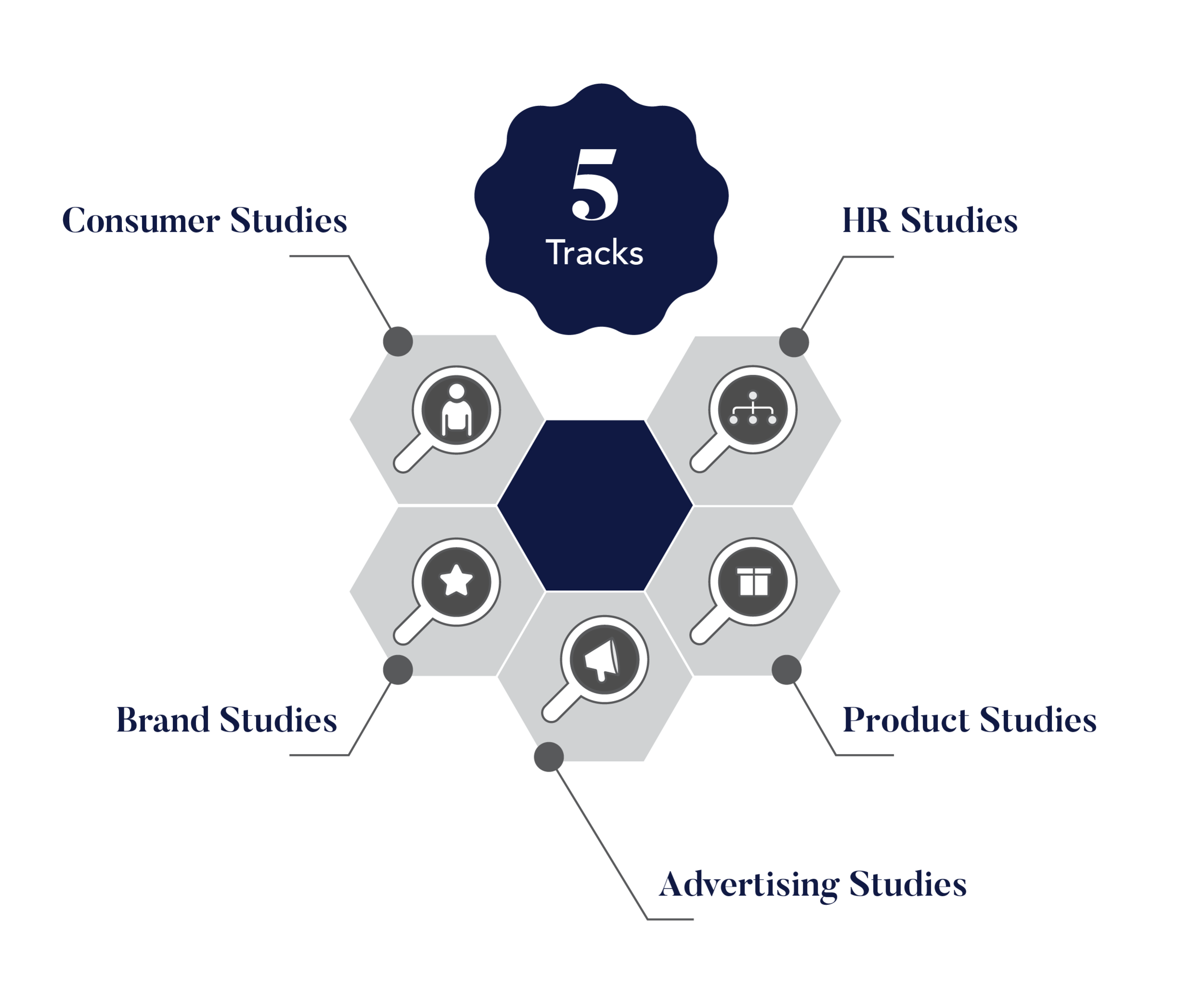 Inkblot Analytics market research company