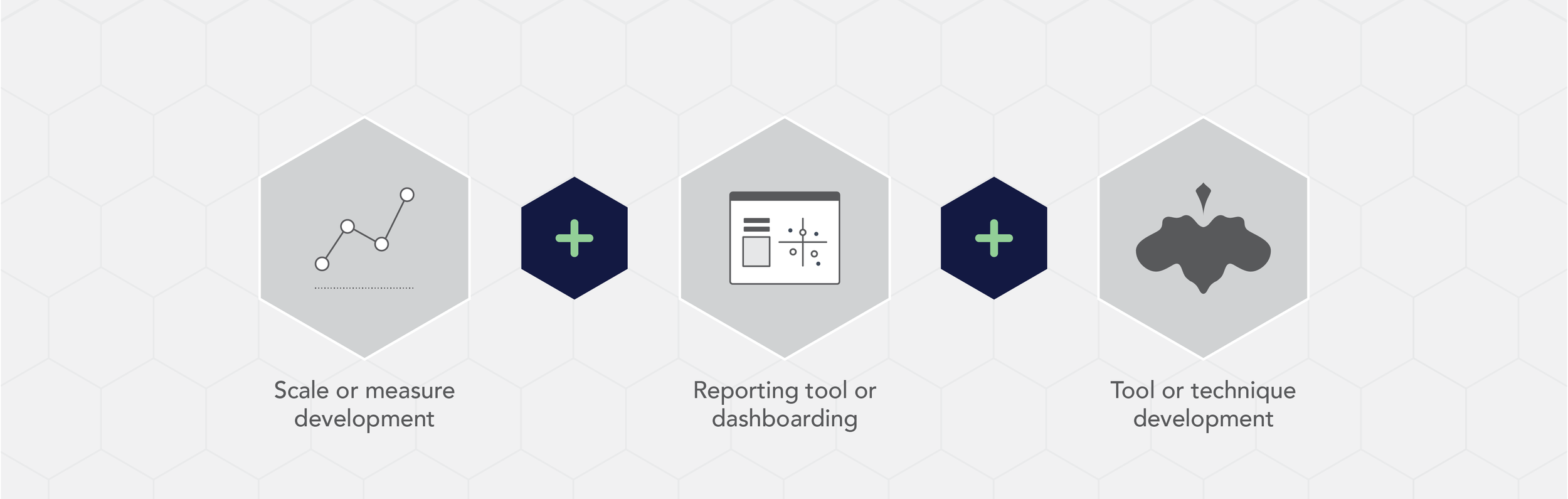 Inkblot Analytics projective tests