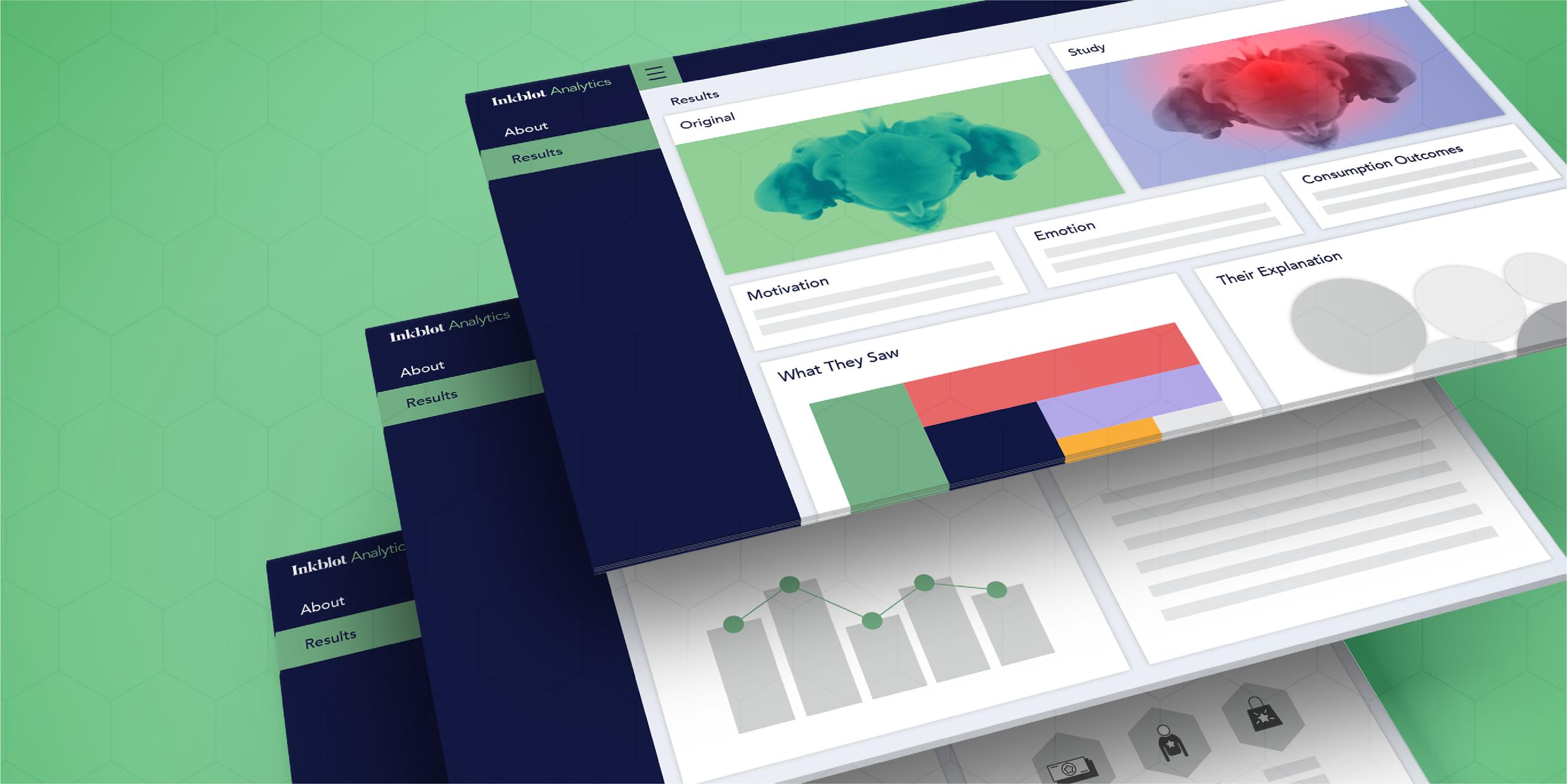 Inkblot Analytics marketing data visualization