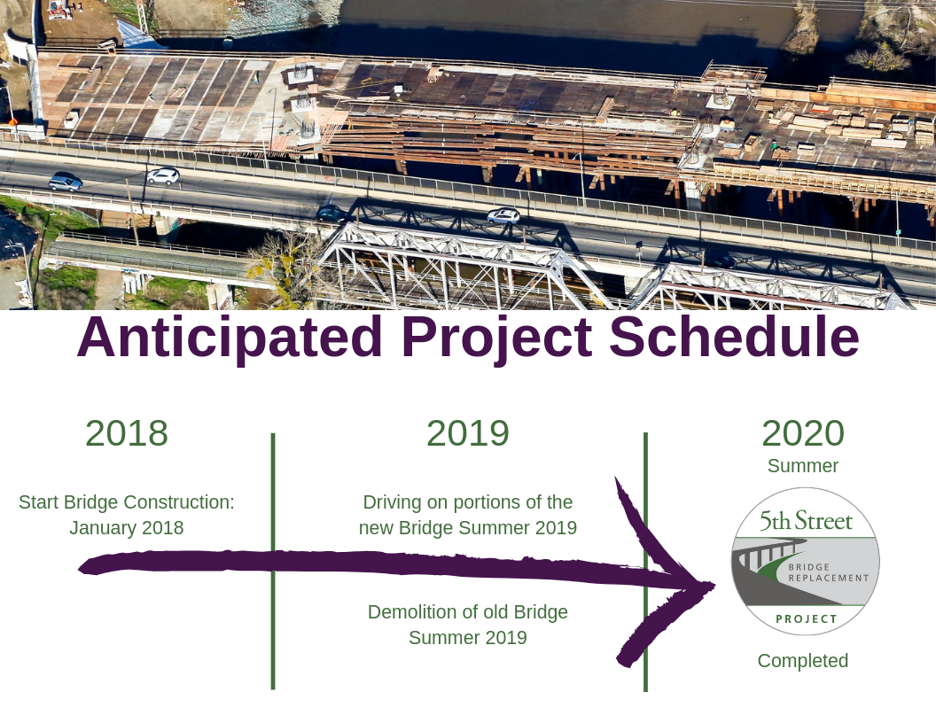 Anticipated Schedule 5th Street Bridge Project.png