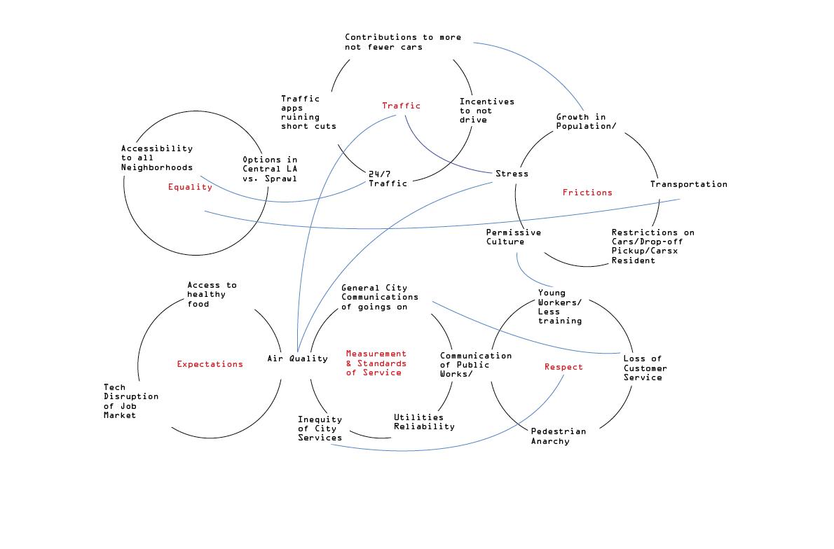 main System Map - ITA workshop.png
